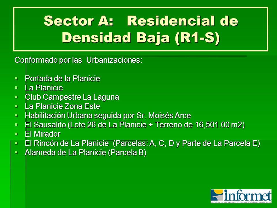Sector A: Residencial de Densidad Baja (R1-S)
