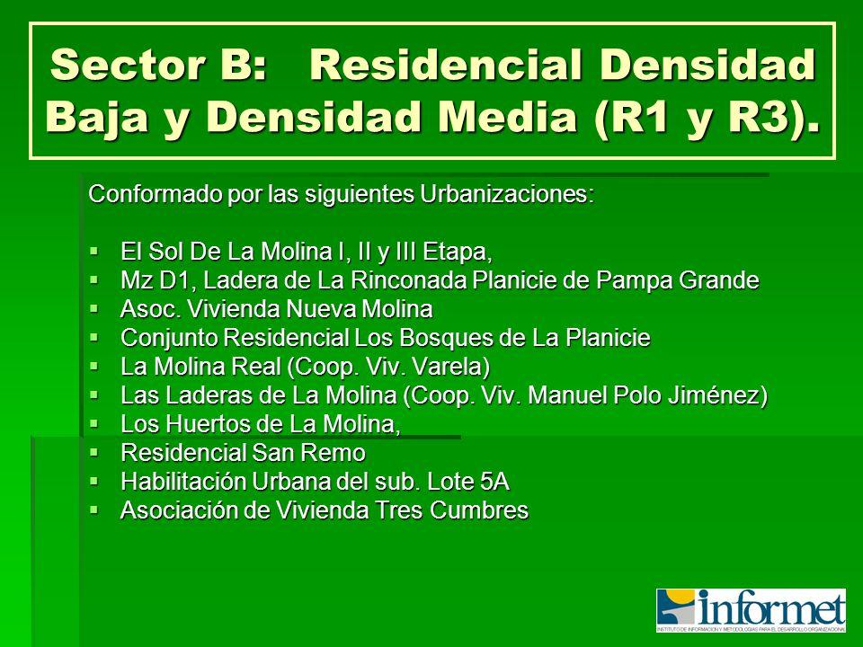 Sector B: Residencial Densidad Baja y Densidad Media (R1 y R3).