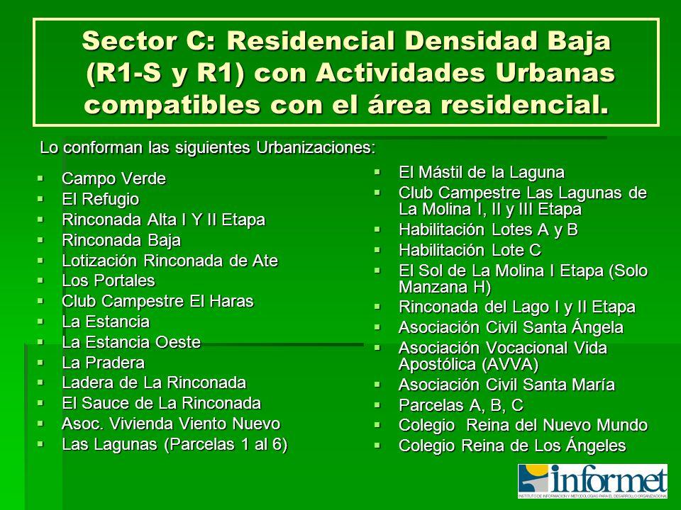 Sector C: Residencial Densidad Baja (R1-S y R1) con Actividades Urbanas compatibles con el área residencial.