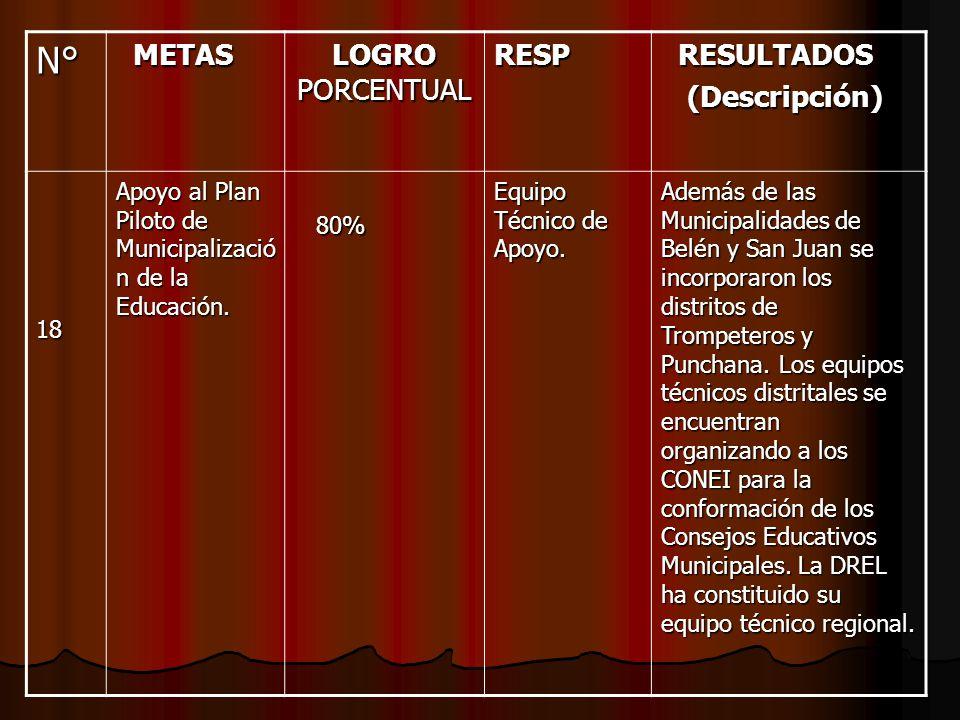 N° METAS LOGRO PORCENTUAL RESP RESULTADOS (Descripción) 18