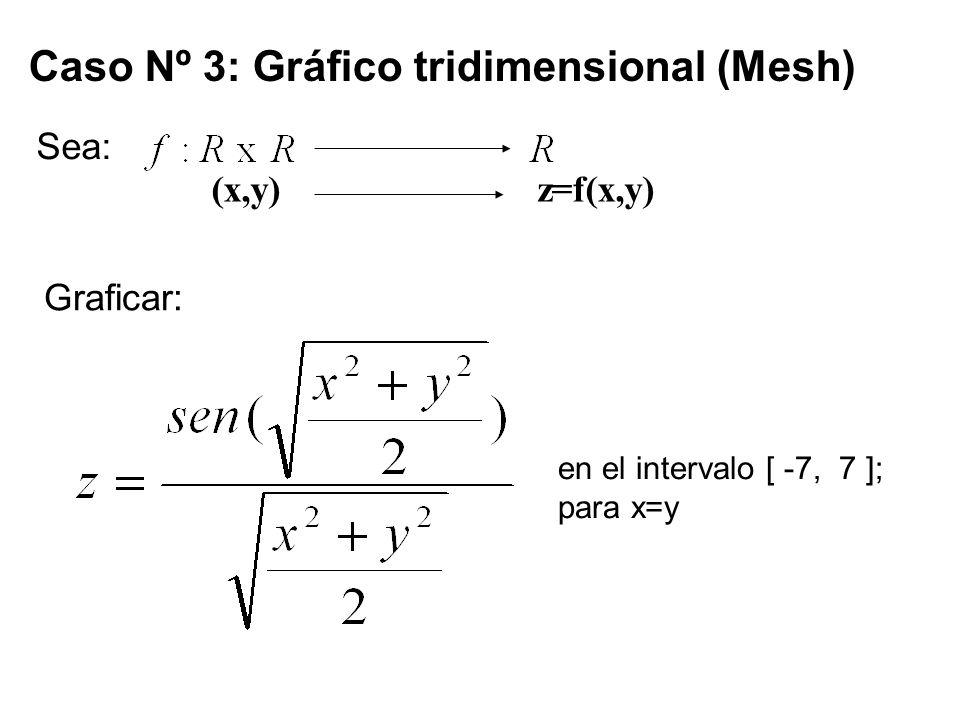Caso Nº 3: Gráfico tridimensional (Mesh)