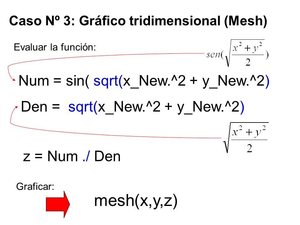 mesh(x,y,z) Num = sin( sqrt(x_New.^2 + y_New.^2)