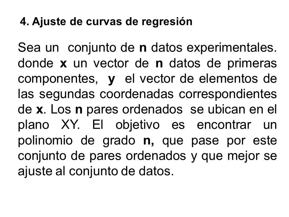 4. Ajuste de curvas de regresión
