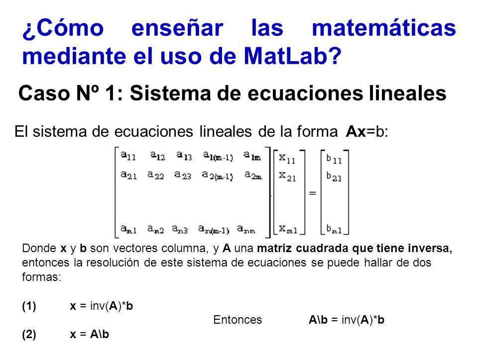 ¿Cómo enseñar las matemáticas mediante el uso de MatLab