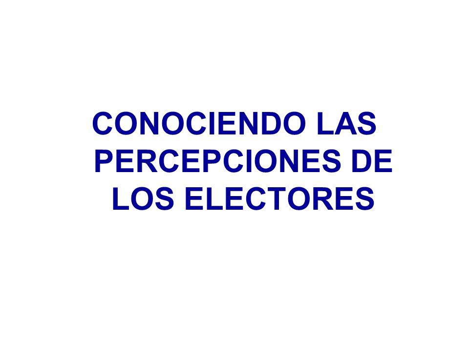 CONOCIENDO LAS PERCEPCIONES DE LOS ELECTORES
