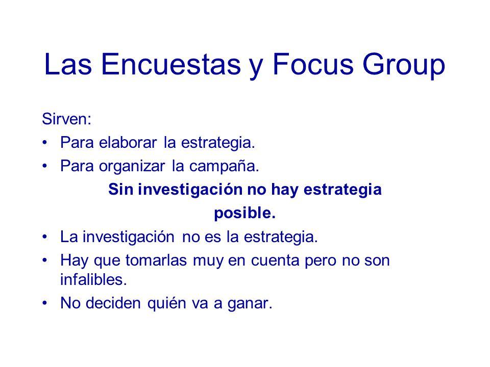 Las Encuestas y Focus Group