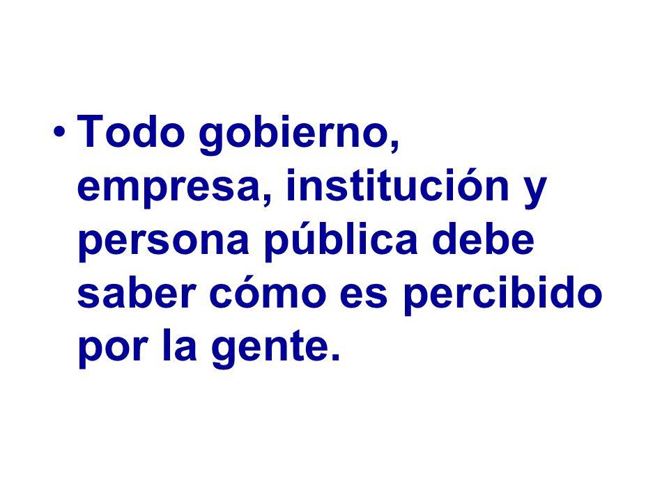 Todo gobierno, empresa, institución y persona pública debe saber cómo es percibido por la gente.