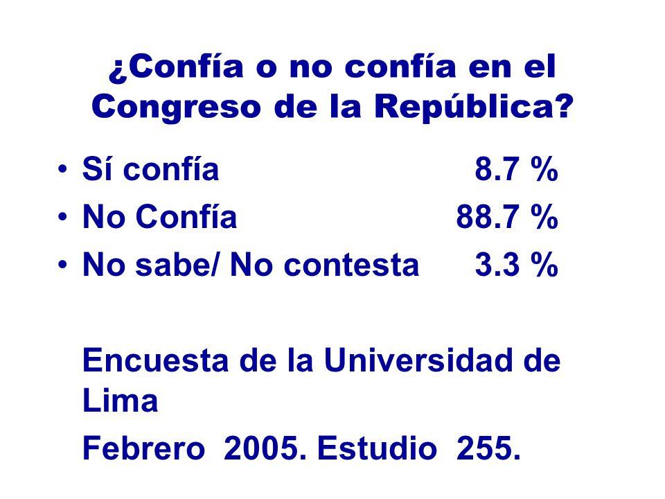 ¿Confía o no confía en el Congreso de la República