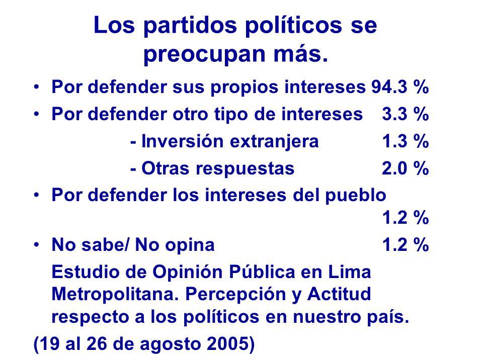 Los partidos políticos se preocupan más.