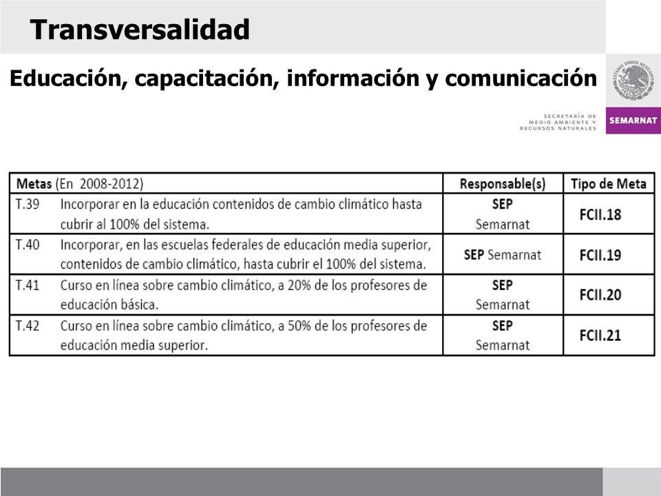Transversalidad Educación, capacitación, información y comunicación 56