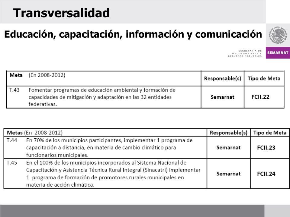 Transversalidad Educación, capacitación, información y comunicación 57