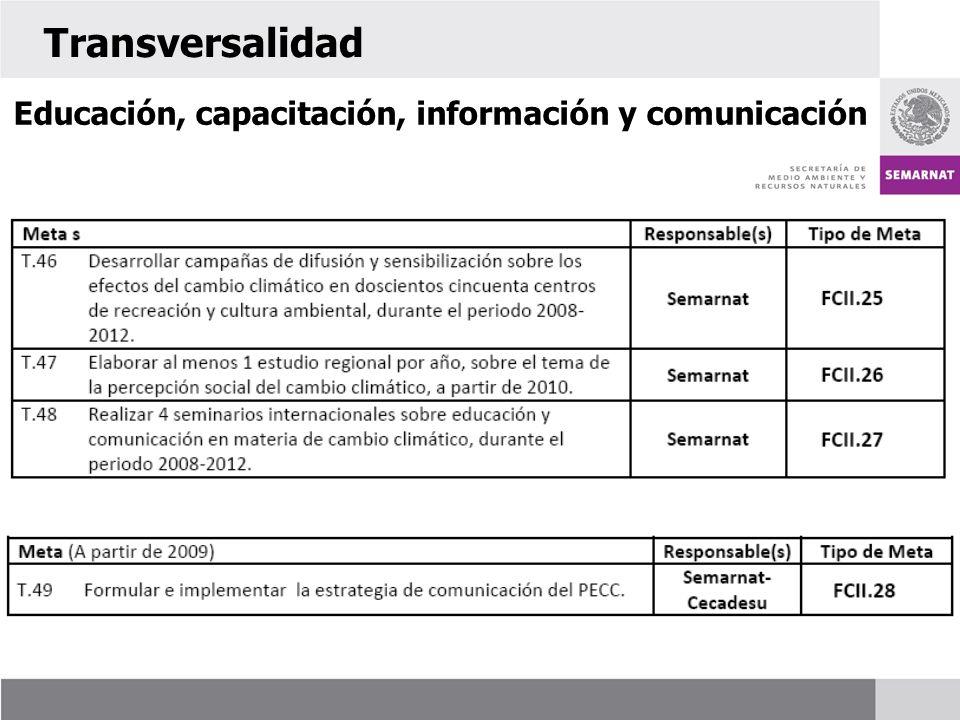 Transversalidad Educación, capacitación, información y comunicación 58