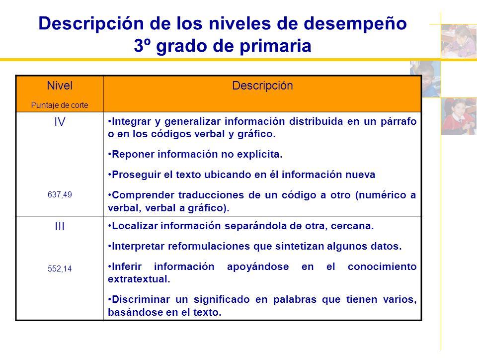 Descripción de los niveles de desempeño 3º grado de primaria