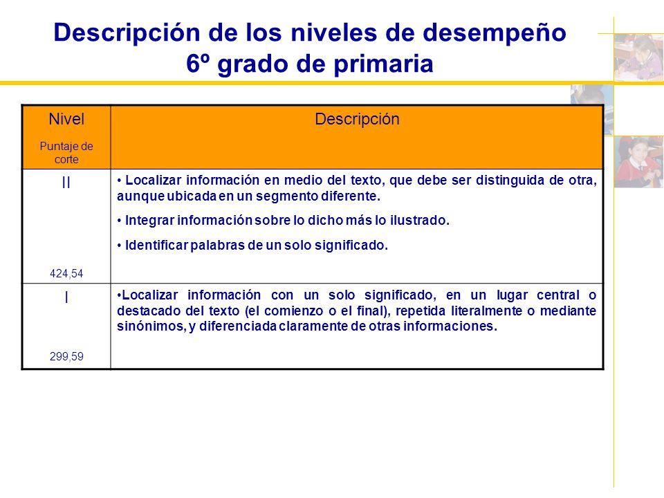 Descripción de los niveles de desempeño 6º grado de primaria