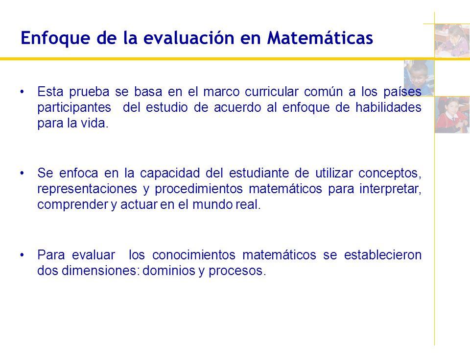 Enfoque de la evaluación en Matemáticas