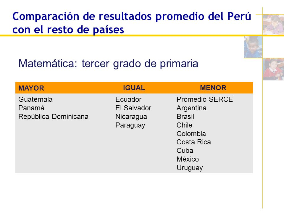 Comparación de resultados promedio del Perú con el resto de países