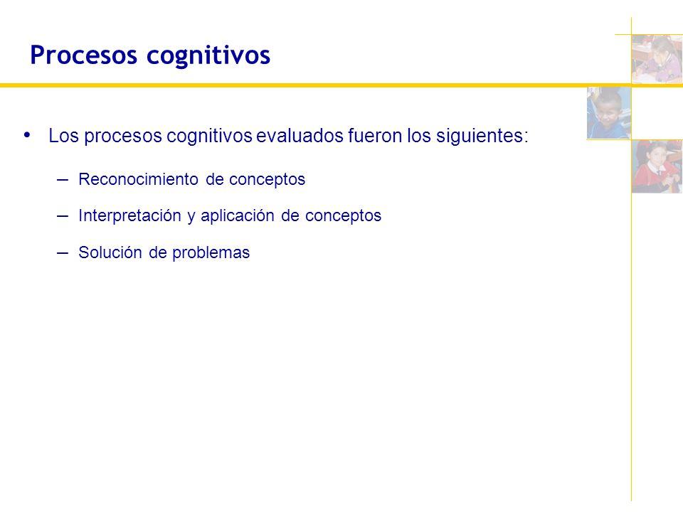 Procesos cognitivos Los procesos cognitivos evaluados fueron los siguientes: Reconocimiento de conceptos.