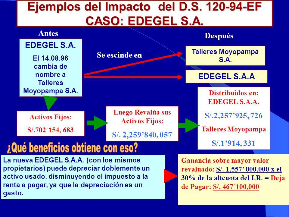 Ejemplos del Impacto del D.S. 120-94-EF CASO: EDEGEL S.A.