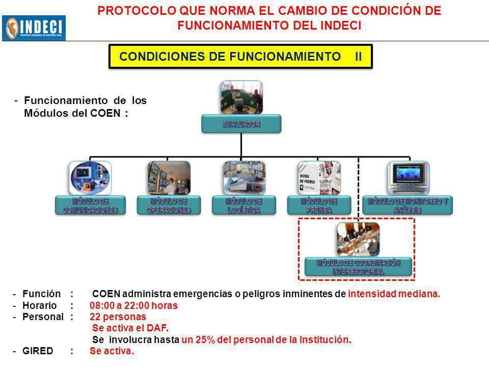 CONDICIONES DE FUNCIONAMIENTO II
