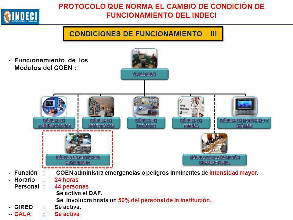 CONDICIONES DE FUNCIONAMIENTO III