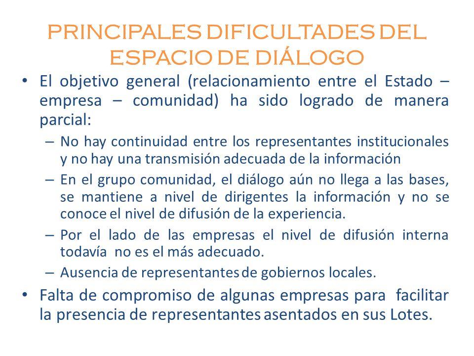 PRINCIPALES DIFICULTADES DEL ESPACIO DE DIÁLOGO