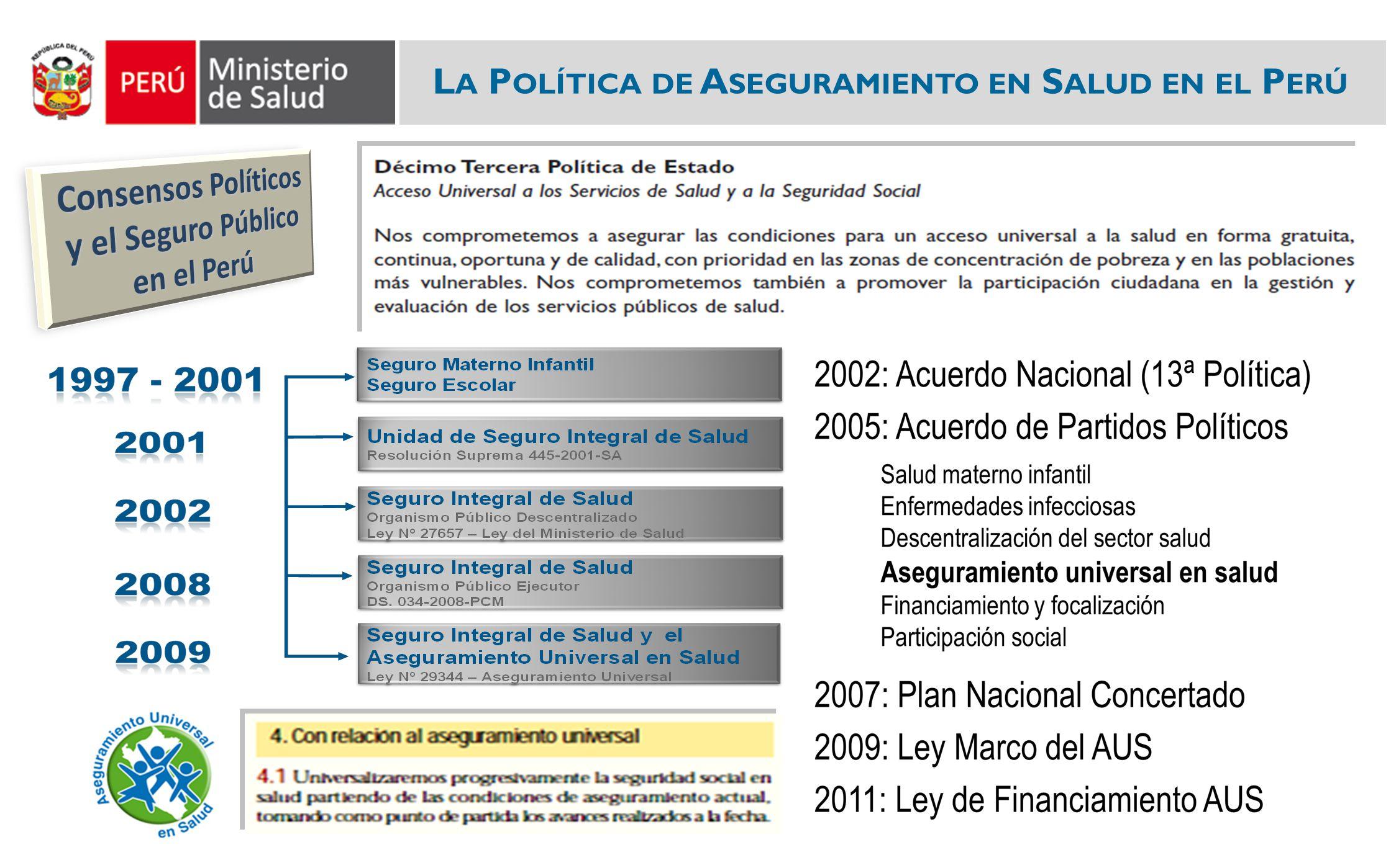 Consensos Políticos y el Seguro Público en el Perú