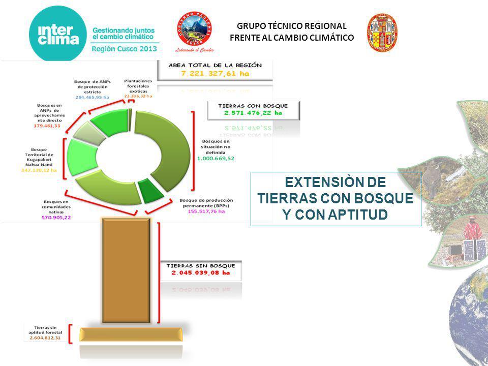 EXTENSIÒN DE TIERRAS CON BOSQUE Y CON APTITUD