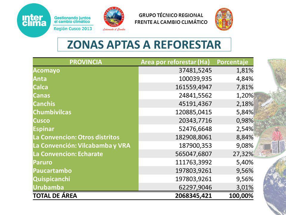 ZONAS APTAS A REFORESTAR