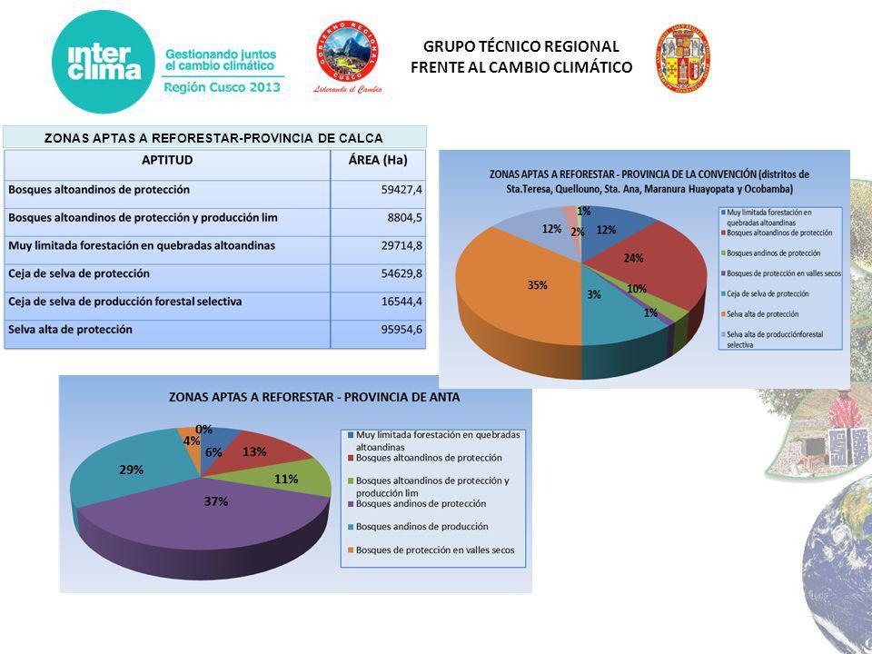 ZONAS APTAS A REFORESTAR-PROVINCIA DE CALCA