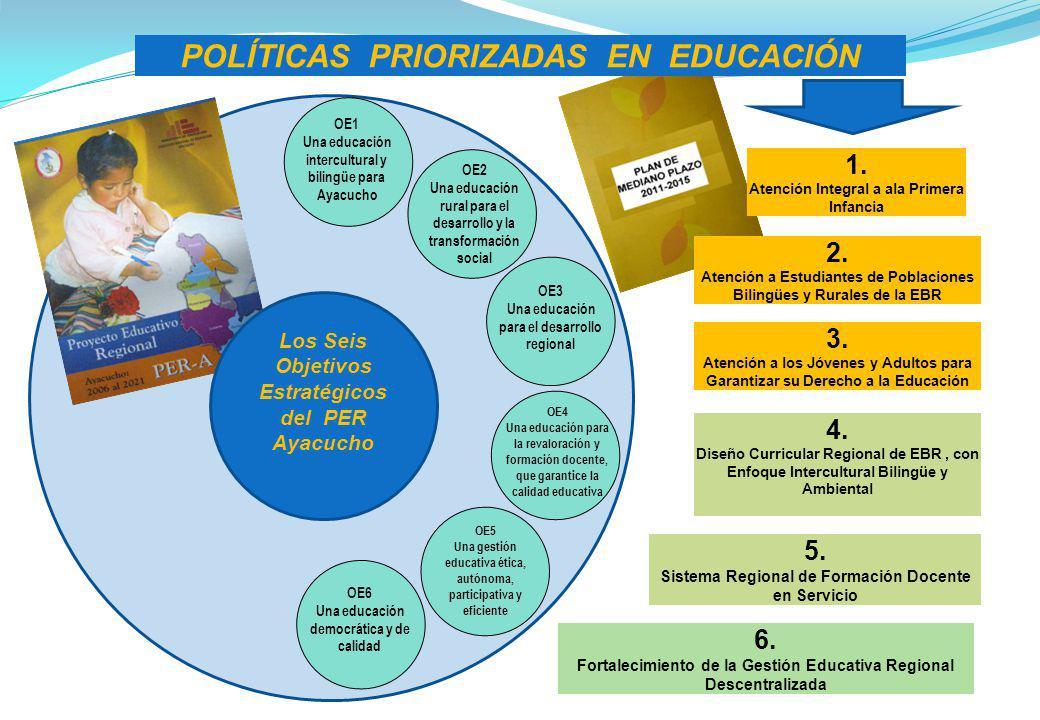 POLÍTICAS PRIORIZADAS EN EDUCACIÓN