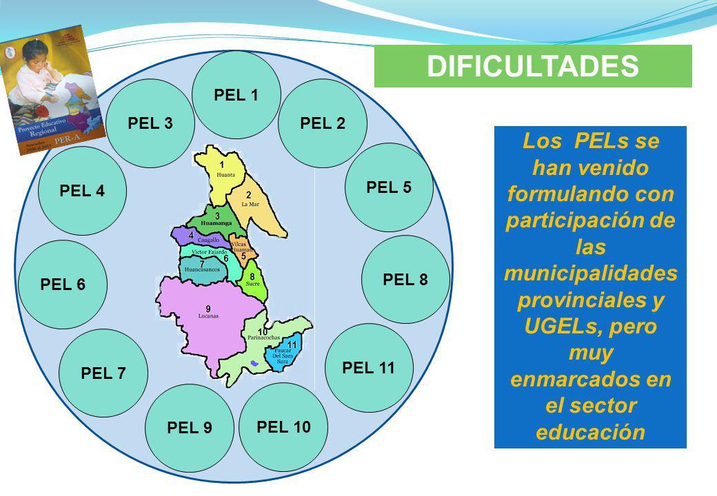 DIFICULTADES PEL 1. PEL 3. PEL 2.