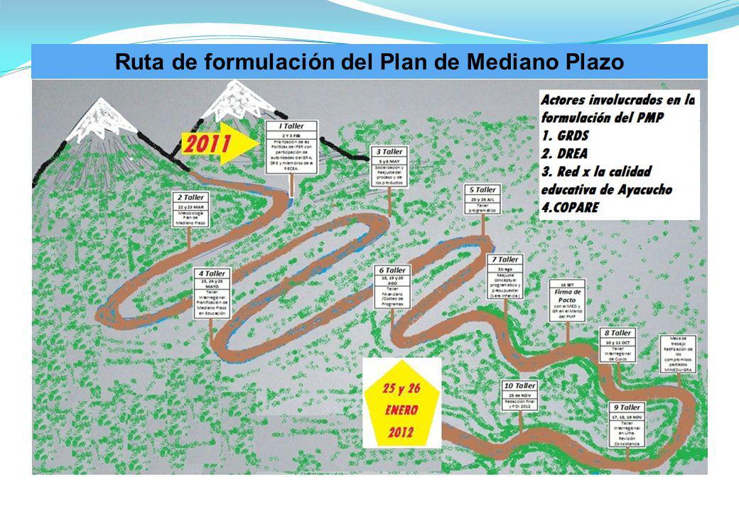 Ruta de formulación del Plan de Mediano Plazo