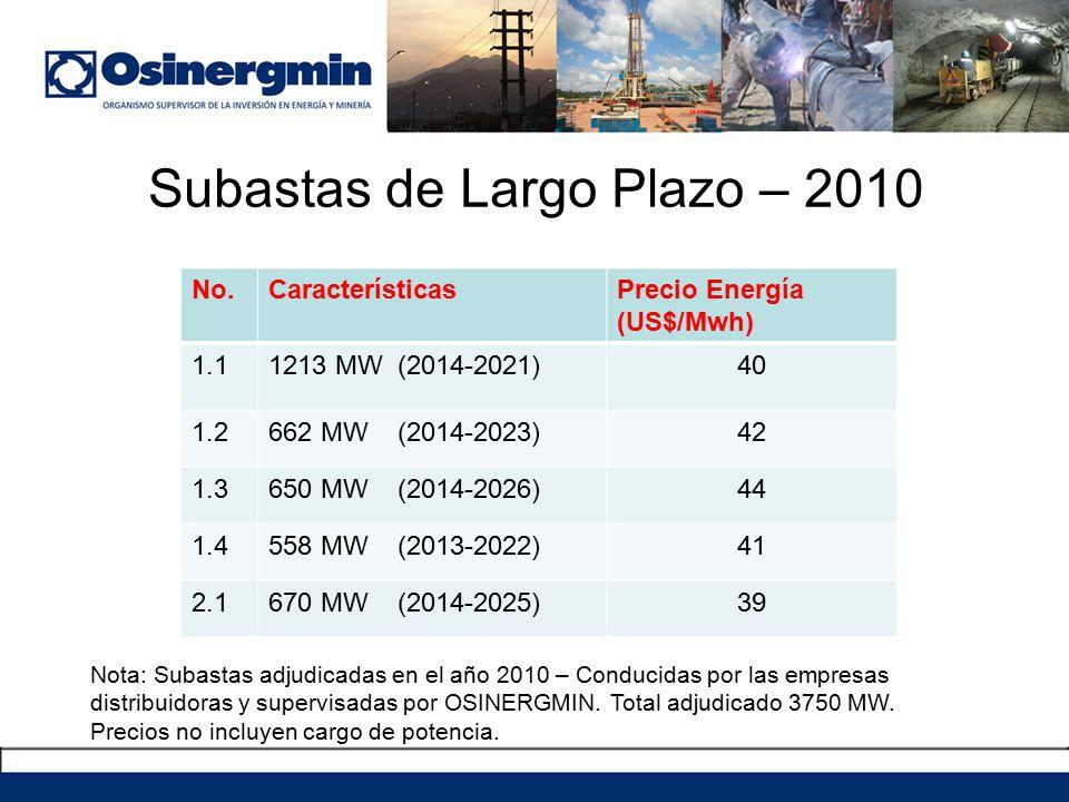 Subastas de Largo Plazo – 2010