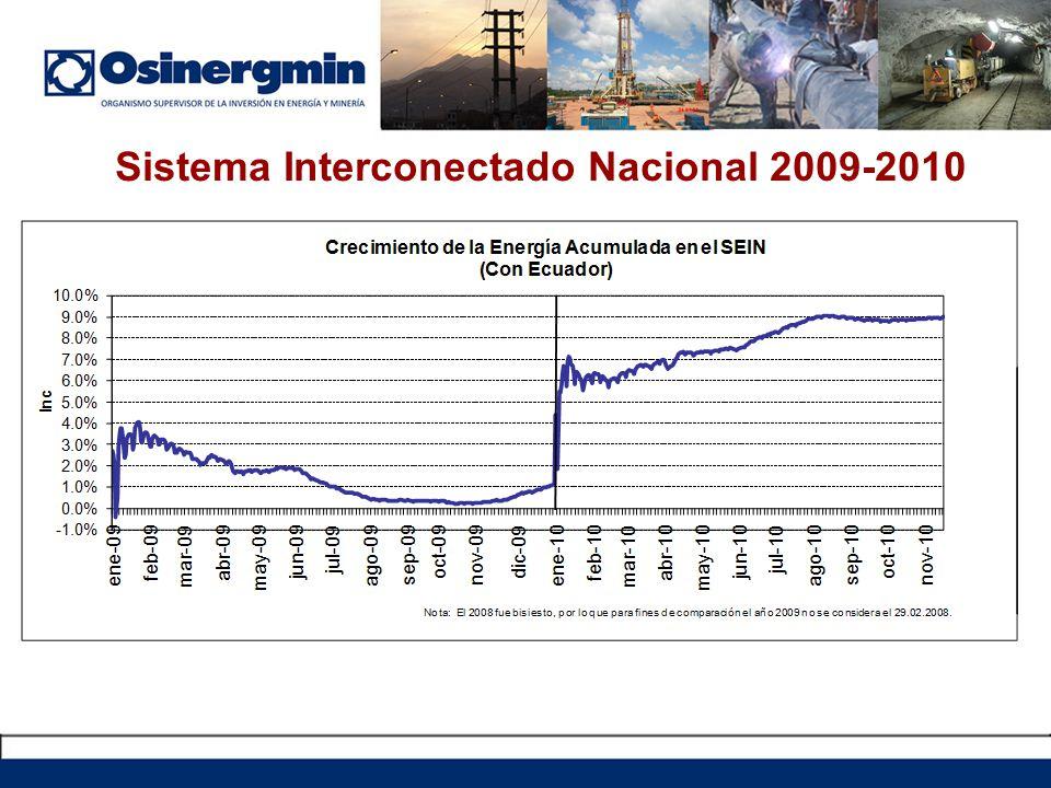 Sistema Interconectado Nacional 2009-2010