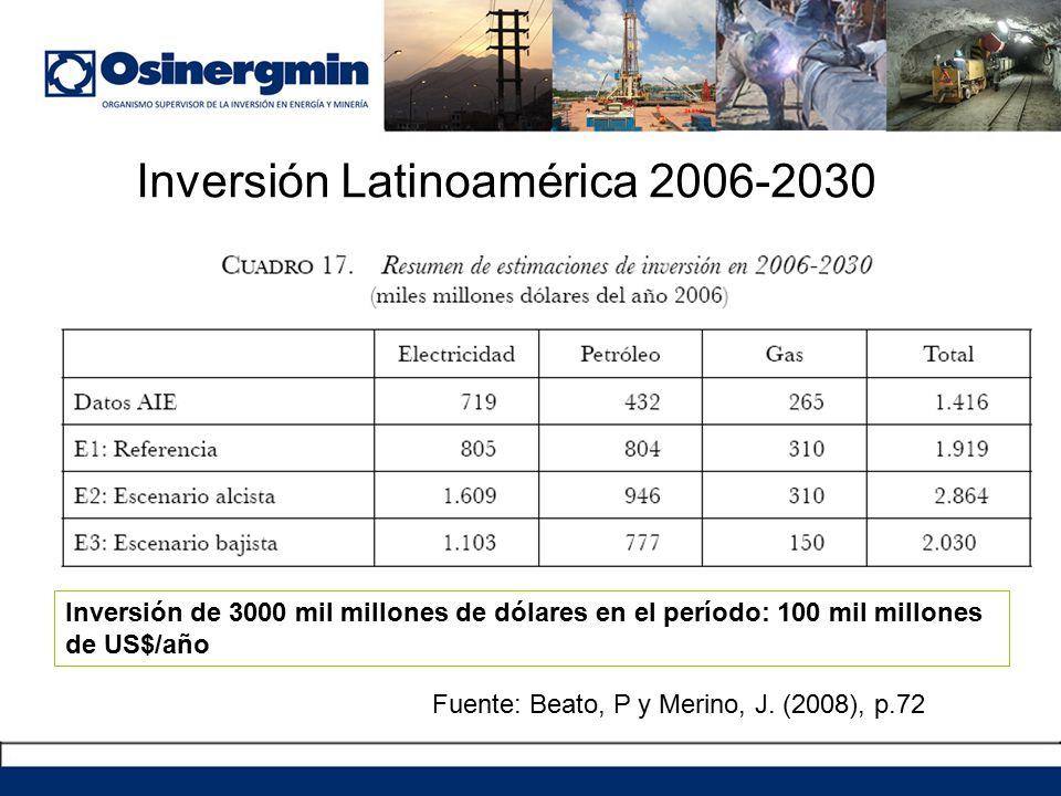 Inversión Latinoamérica 2006-2030