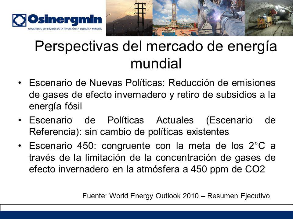 Perspectivas del mercado de energía mundial
