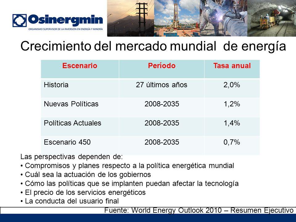 Crecimiento del mercado mundial de energía