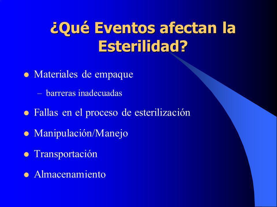 ¿Qué Eventos afectan la Esterilidad