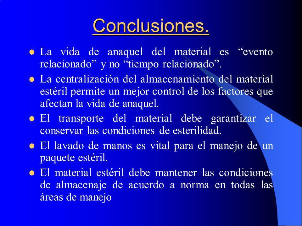 Conclusiones. La vida de anaquel del material es evento relacionado y no tiempo relacionado .