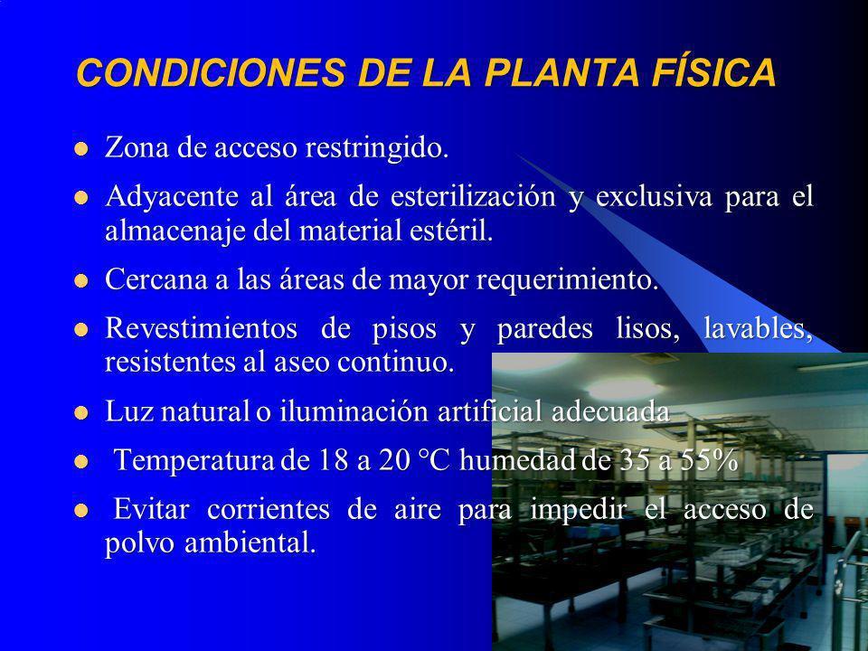 CONDICIONES DE LA PLANTA FÍSICA