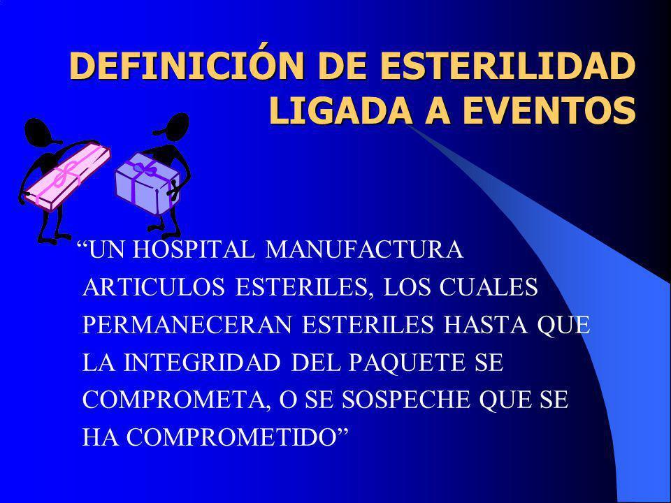DEFINICIÓN DE ESTERILIDAD LIGADA A EVENTOS