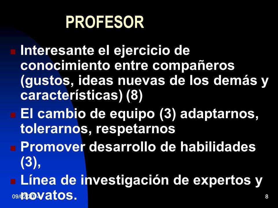 PROFESOR Interesante el ejercicio de conocimiento entre compañeros (gustos, ideas nuevas de los demás y características) (8)