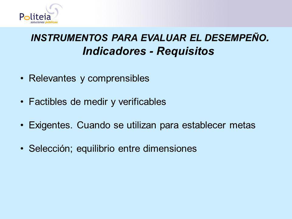 INSTRUMENTOS PARA EVALUAR EL DESEMPEÑO. Indicadores - Requisitos