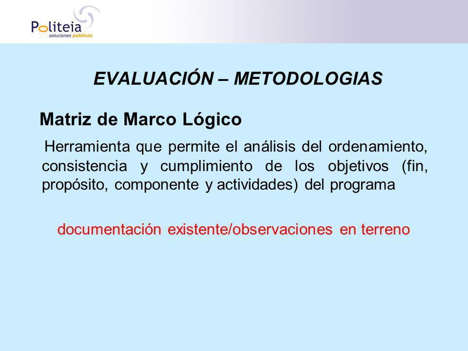 EVALUACIÓN – METODOLOGIAS