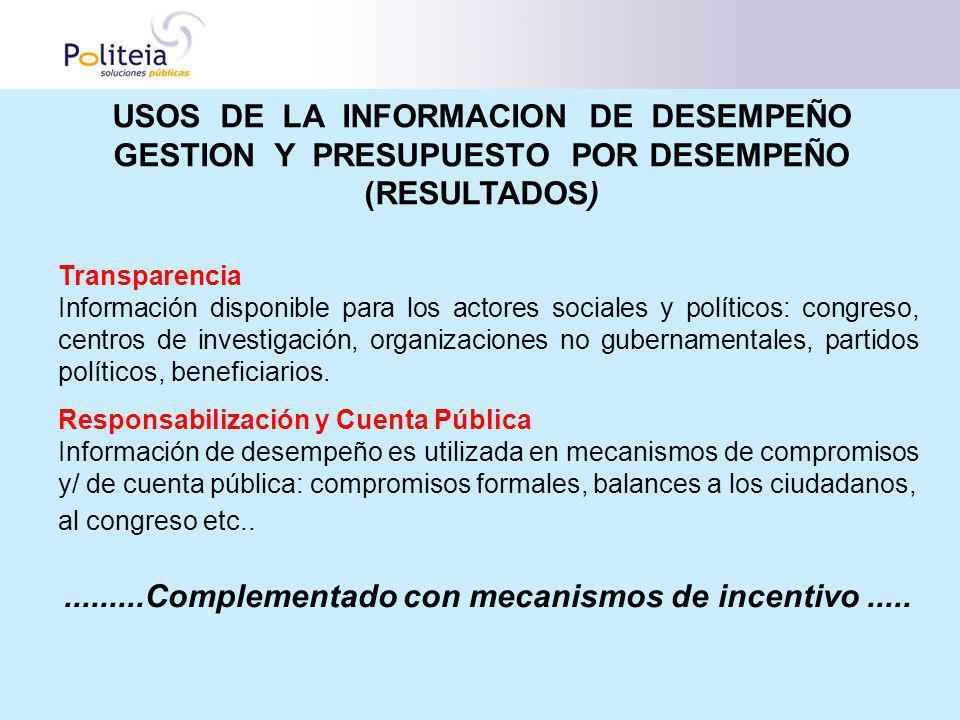 USOS DE LA INFORMACION DE DESEMPEÑO