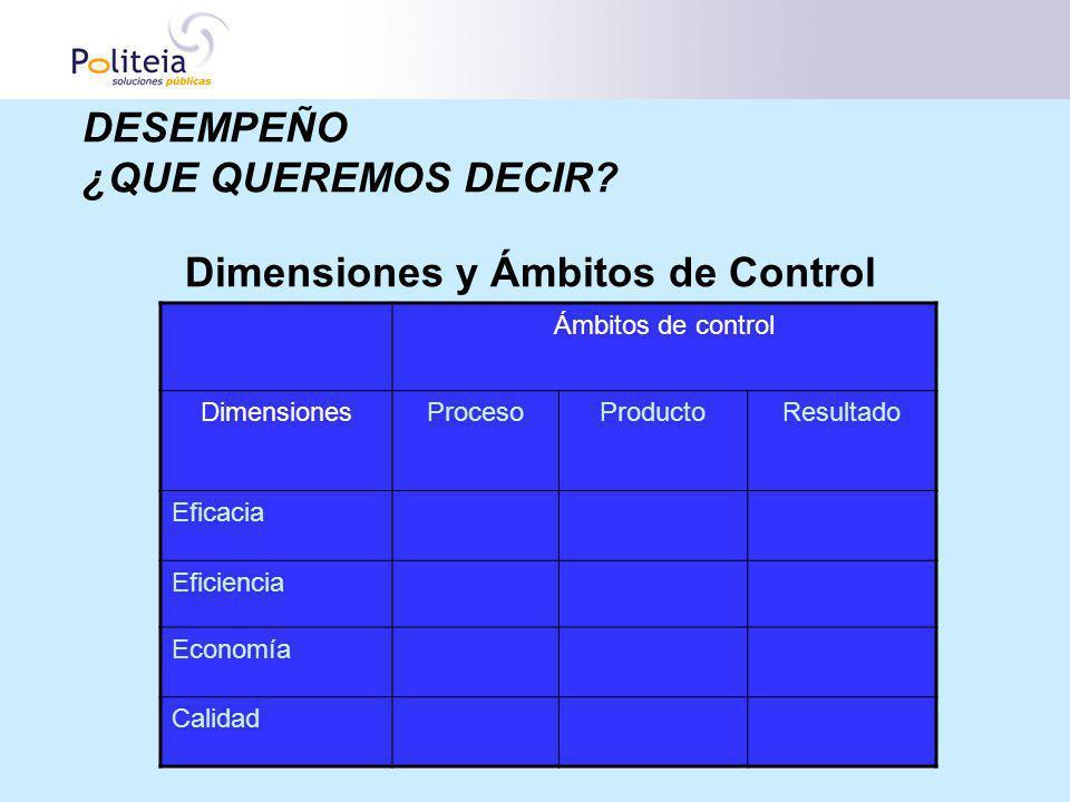 Dimensiones y Ámbitos de Control