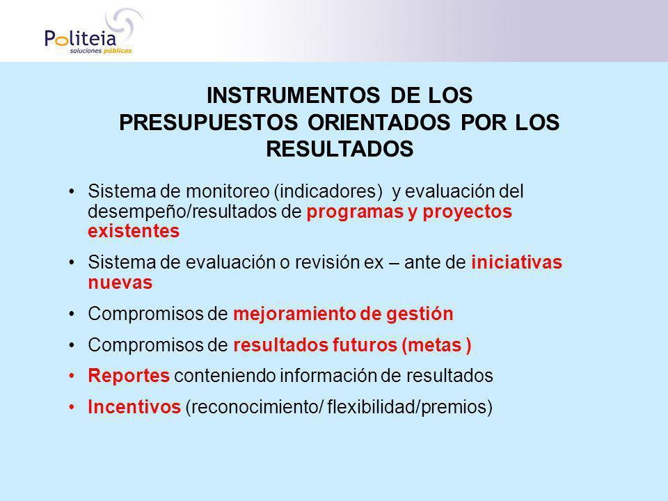 INSTRUMENTOS DE LOS PRESUPUESTOS ORIENTADOS POR LOS RESULTADOS