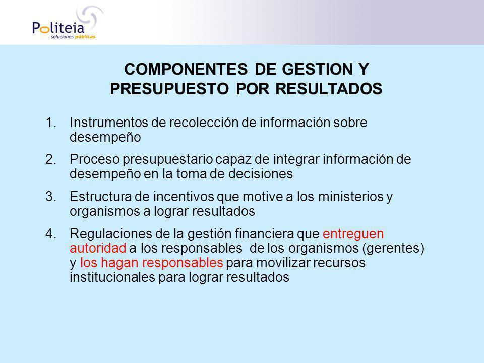 COMPONENTES DE GESTION Y PRESUPUESTO POR RESULTADOS