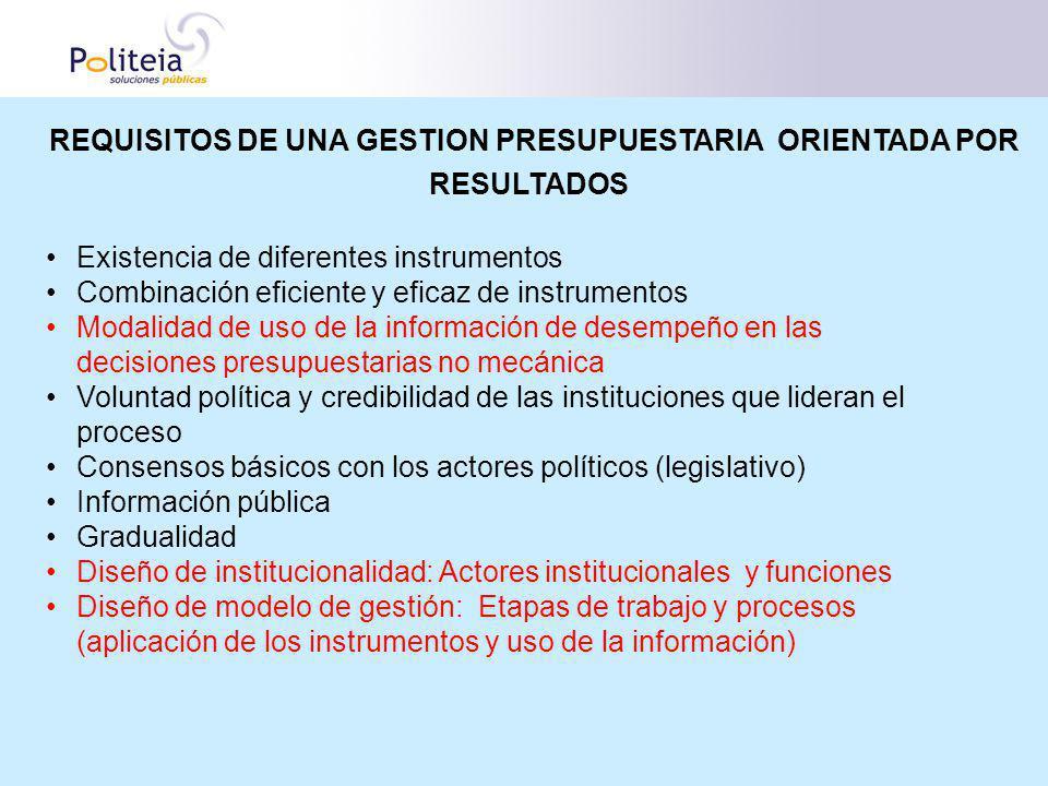 REQUISITOS DE UNA GESTION PRESUPUESTARIA ORIENTADA POR RESULTADOS