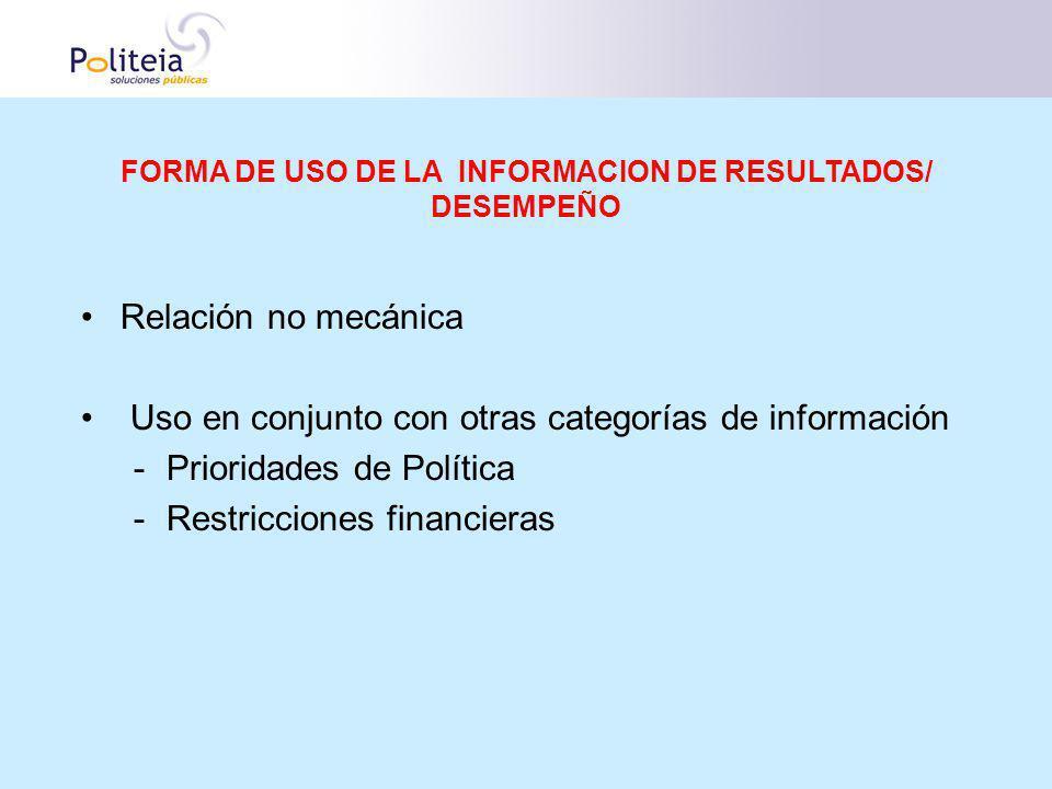 FORMA DE USO DE LA INFORMACION DE RESULTADOS/ DESEMPEÑO